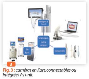 systeme-de-camera-CFAO