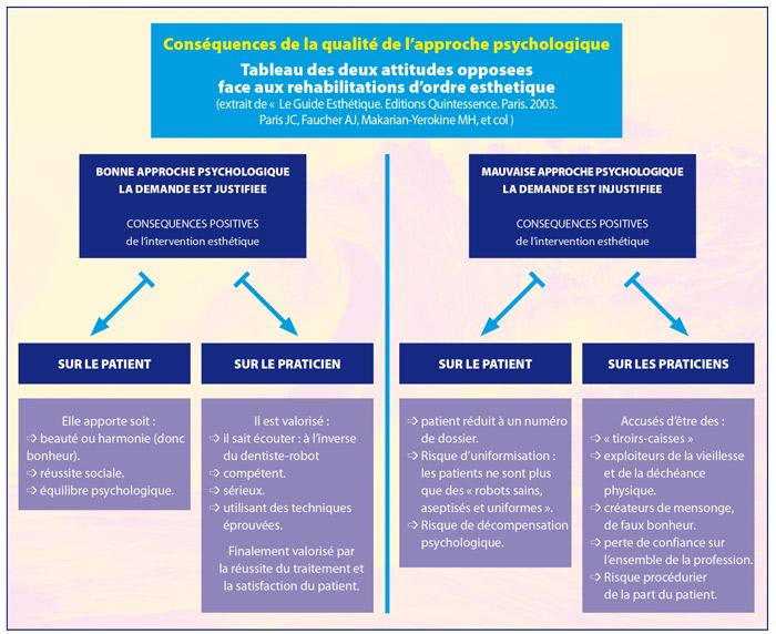 consequence-de-l-approche-de-la-qualite-psychologique