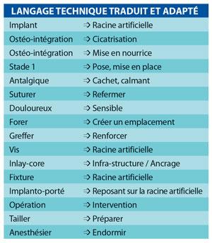 langage-technique-traduit