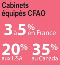 cainets-equipés-en-CFAO